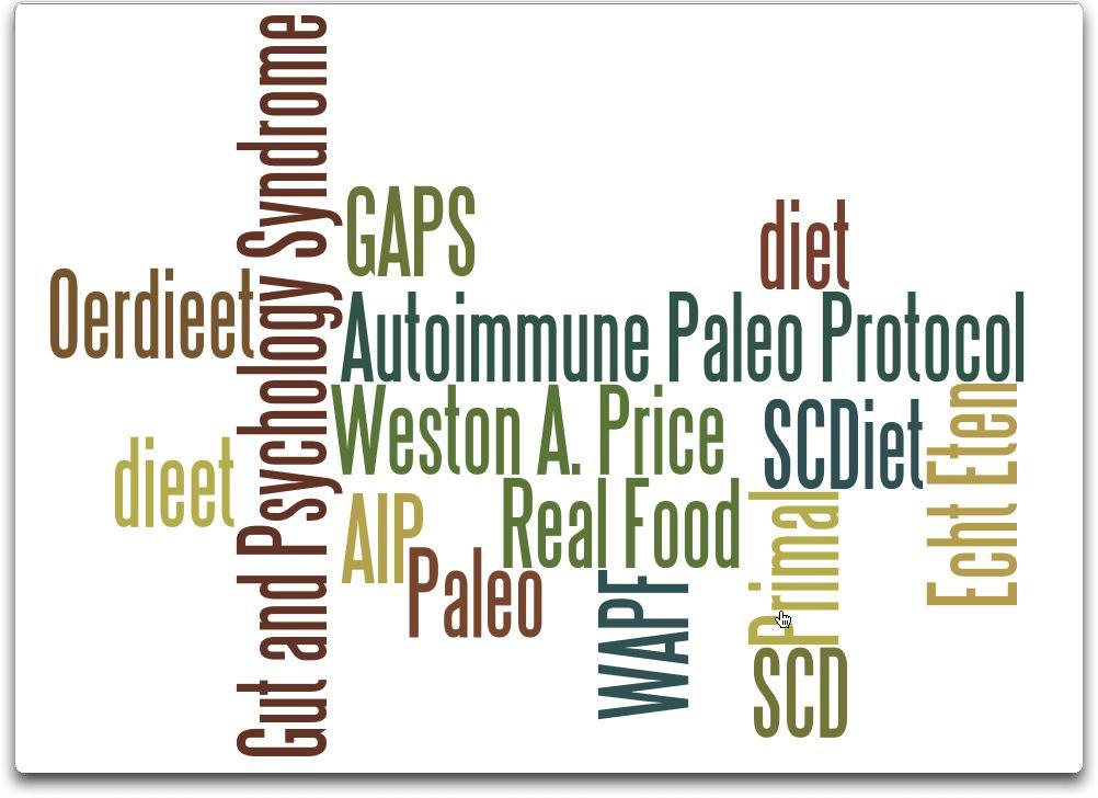 Paleo, Primal, WAPF, GAPS, SCD & AIP – Welk <em>real food</em> dieet past bij mij?